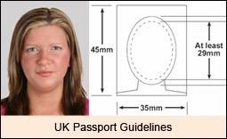 UK Passport Guidelines